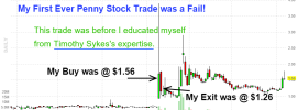 $FORD My First Ever Penny Stock Trade Was A FAIL!!!