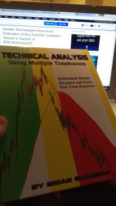 The Holy Grail of Technical Analysis